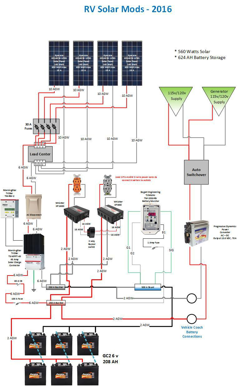 Project Solar And Battery Bank Addition For An Rv Happy Hour Panel Wiring Diagram Further System Hold Down Clamps