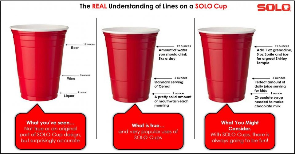 solo-cup