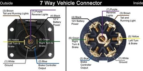 7-way-plug
