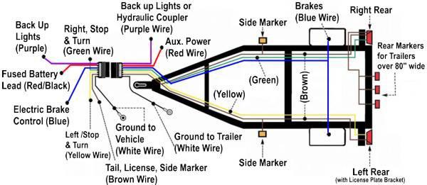 trailer-wiring
